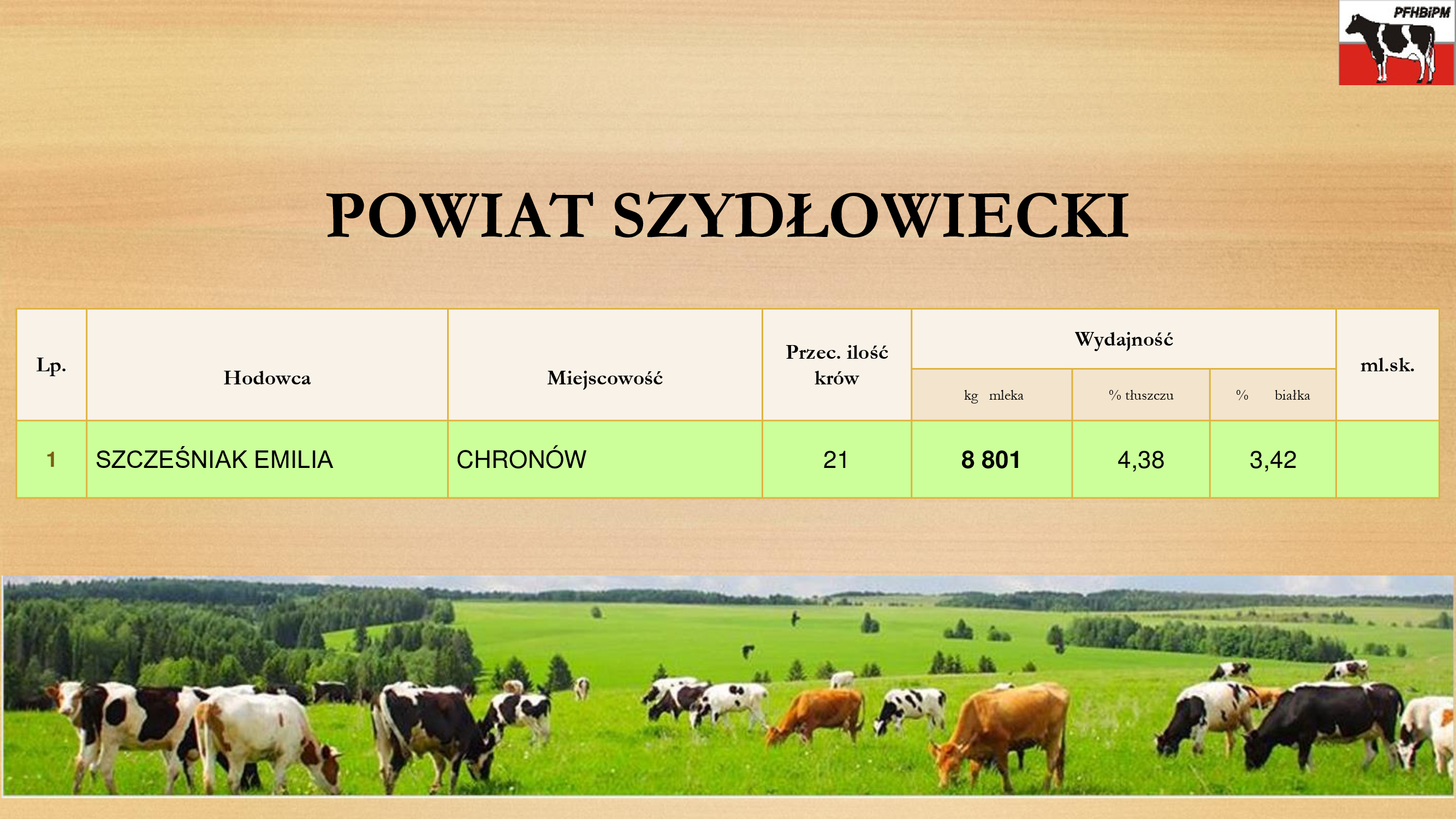 Powiat Szydłowiecki
