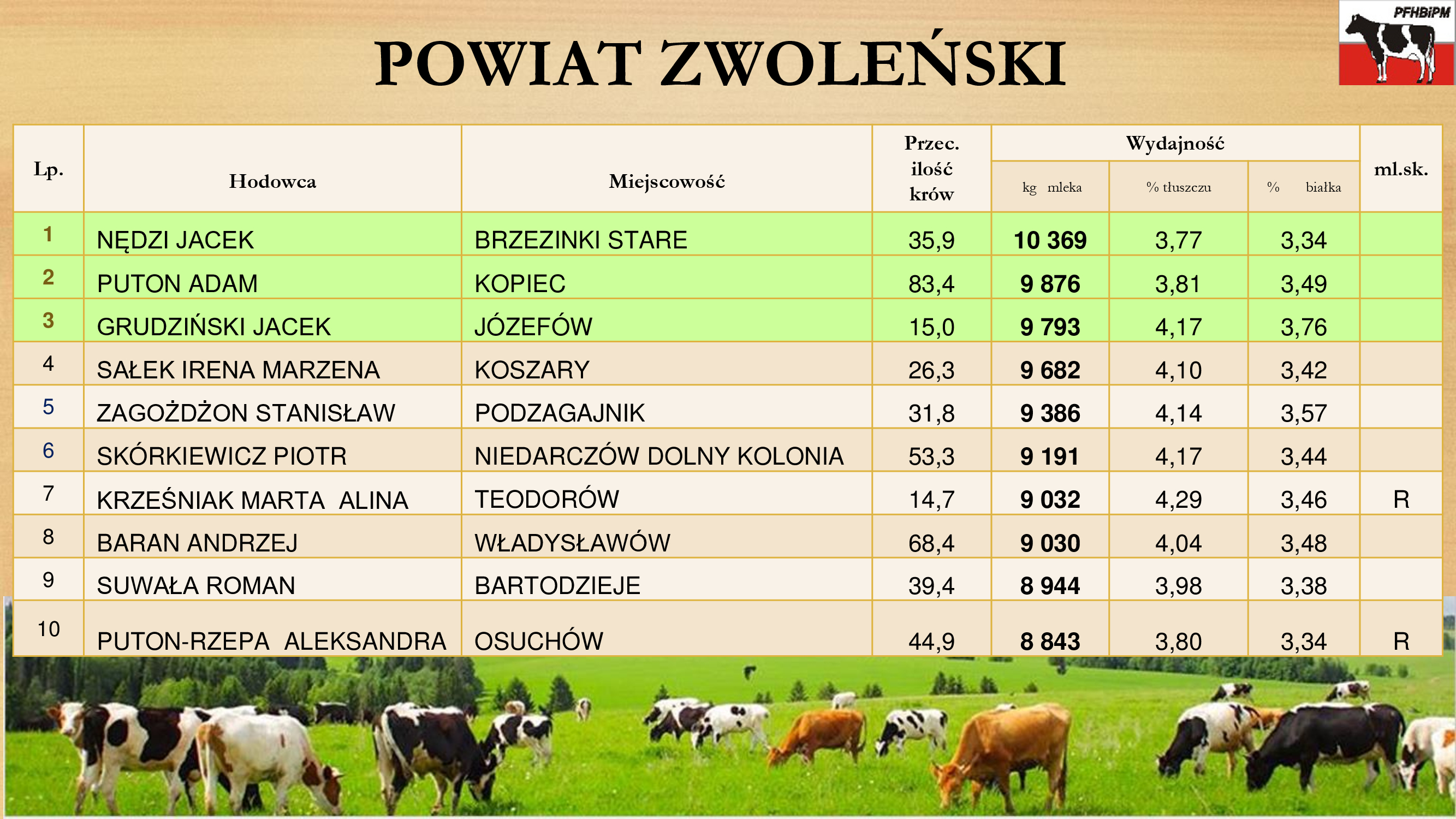 Powiat Zwoleński